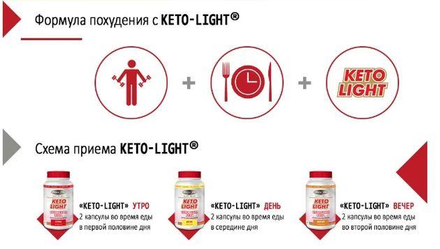 Как применять KETO LIGHT