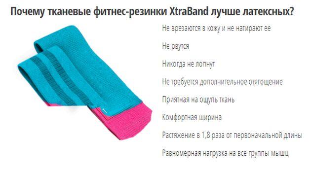 Почему тканевые фитнес-резинки ХtraBand лучше латексных