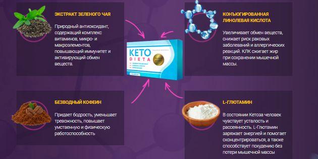 Состав капсул Кето-Диета