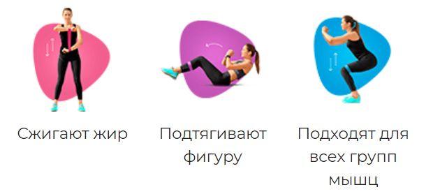Фитнес-резинка ХtraBand преимущества