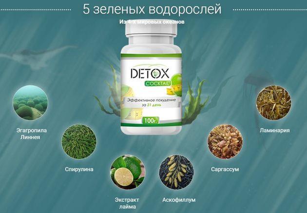 Detox коктейль Состав