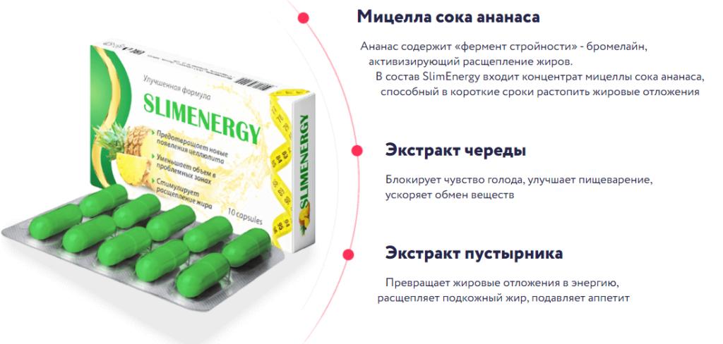 Состав SlimEnergy