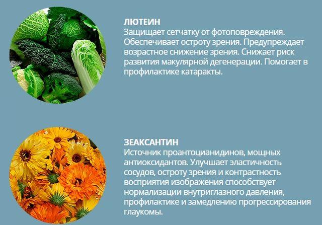 Состав Оптивин2