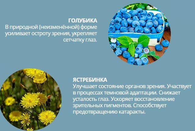 Состав Оптивин3