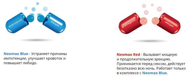 Фармакологическое действие НеоМакс